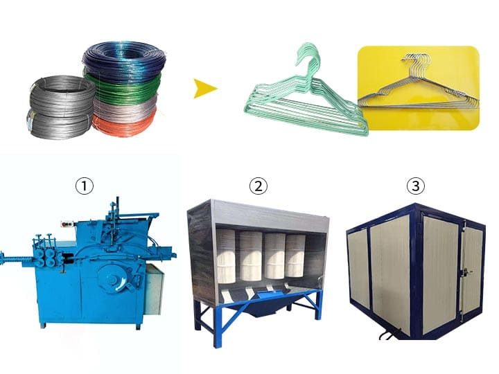 cloth hangers production line